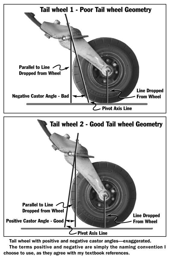 tailwheel
